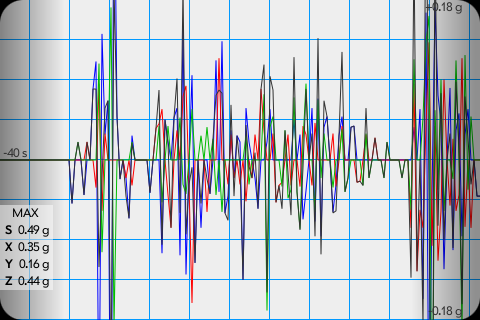 seismograph_2009-03-12_234055